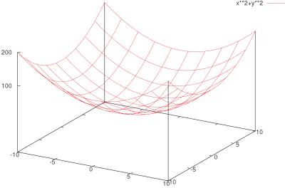 Graph einer funktion zeichnen online dating