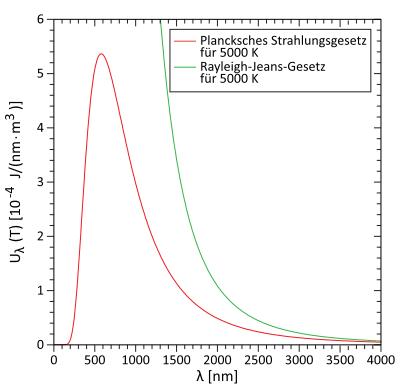 Plancksches Wirkungsquantum Einheit